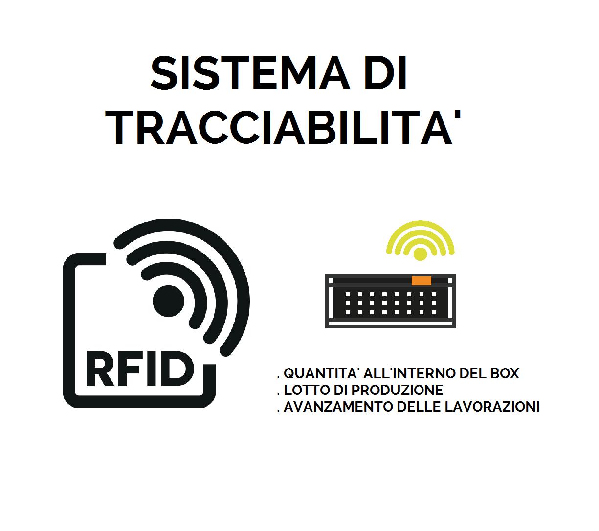 indBox - cassette industriali con tag RFID